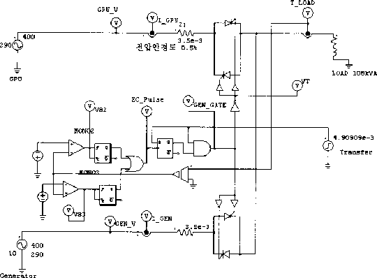 Figure 15 from An improved synchronization control scheme of a low