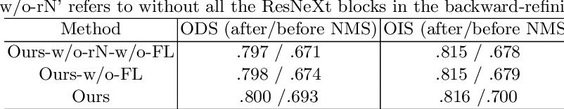 Figure 2 for Learning to predict crisp boundaries