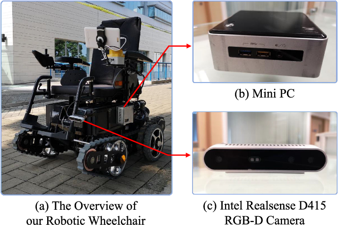Figure 1 for Self-Supervised Drivable Area and Road Anomaly Segmentation using RGB-D Data for Robotic Wheelchairs