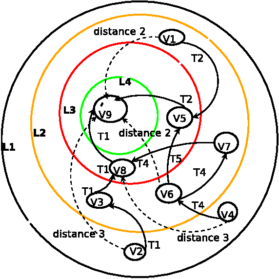 A Risk Assessment And Optimisation Model For Minimising Network