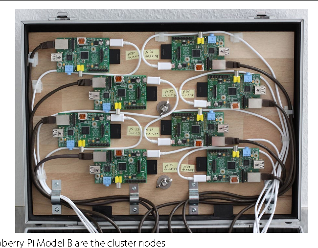 Mobile clusters of single board computers: an option for providing ...