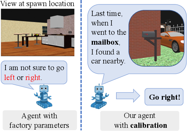 Figure 1 for Revisiting EmbodiedQA: A Simple Baseline and Beyond