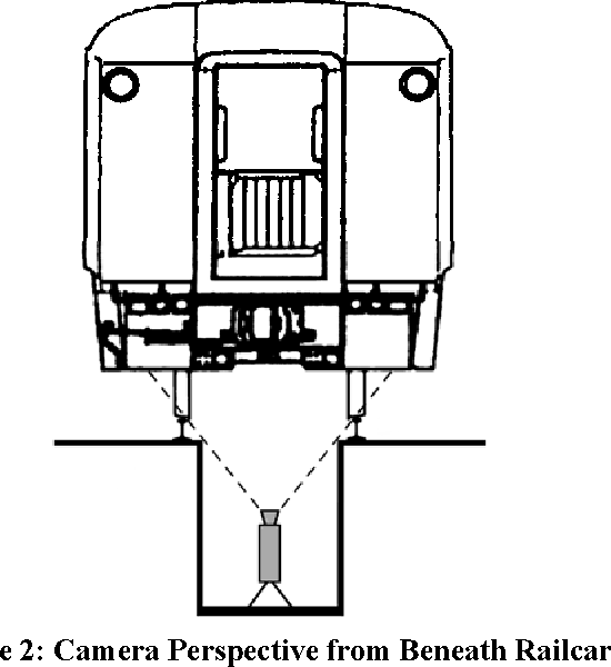 Figure 2 from Program Machine Vision for Railroad Equipment