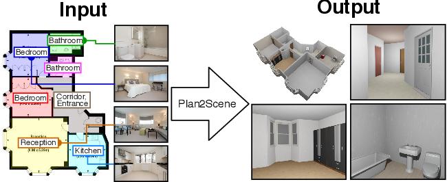 Figure 1 for Plan2Scene: Converting Floorplans to 3D Scenes