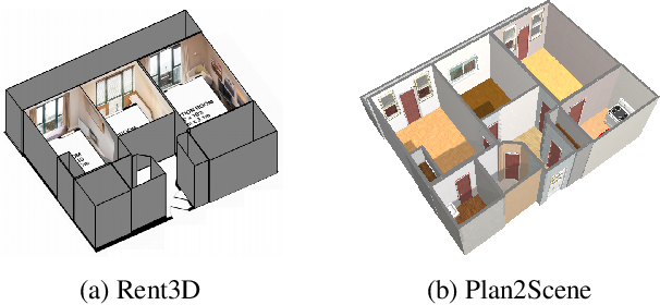 Figure 3 for Plan2Scene: Converting Floorplans to 3D Scenes