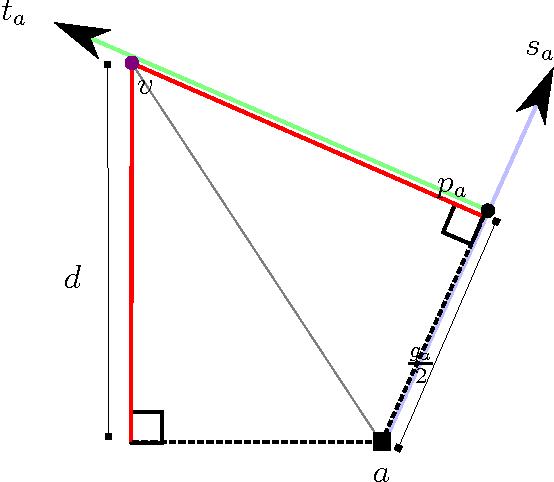 figure 3.36