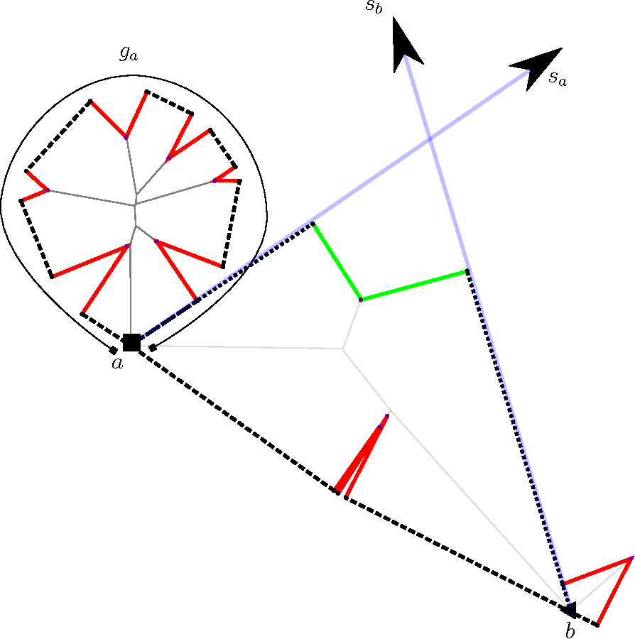 figure 3.40
