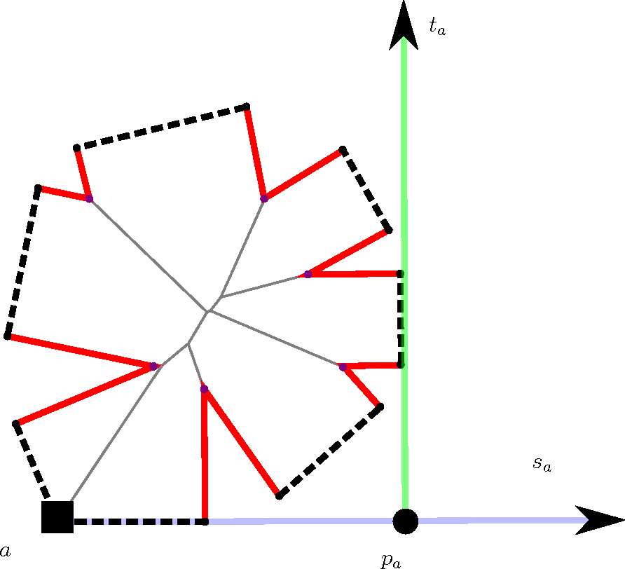 figure 3.41