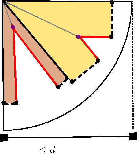 figure 3.44