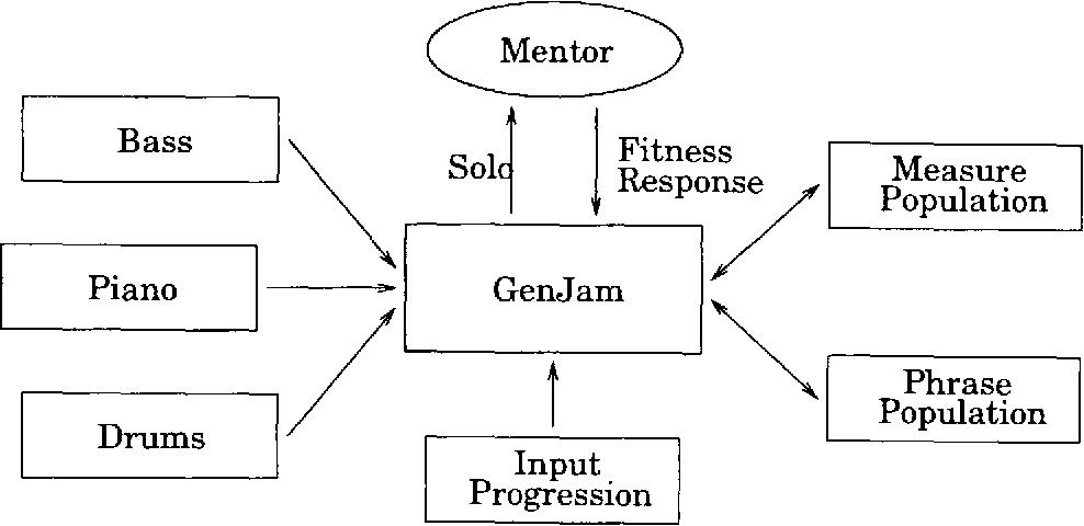 figure B.8
