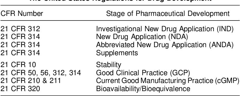 PDF] Good Statistics Practice in the Drug Development and