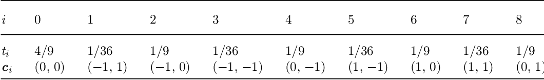 Involving the Navier-Stokes equations in the derivation of