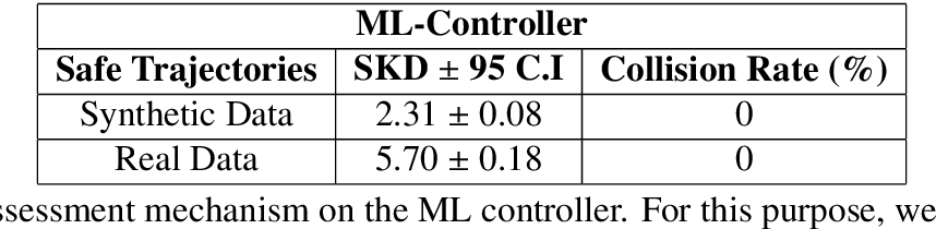 Figure 2 for An NCAP-like Safety Indicator for Self-Driving Cars