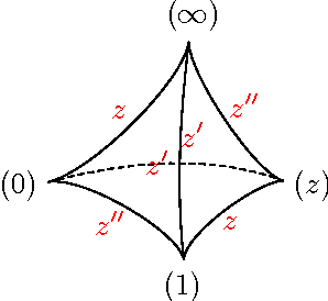 Figure 1. An ideal tetrahedron and its shape assignment.