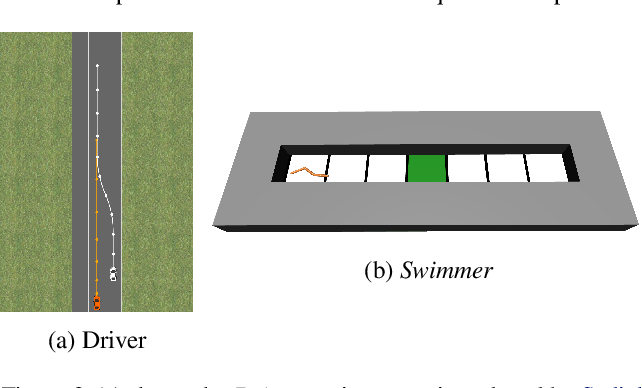 Figure 4 for Information Directed Reward Learning for Reinforcement Learning