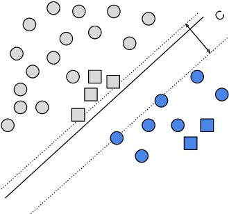 Figure 1 for Fairness-aware Class Imbalanced Learning