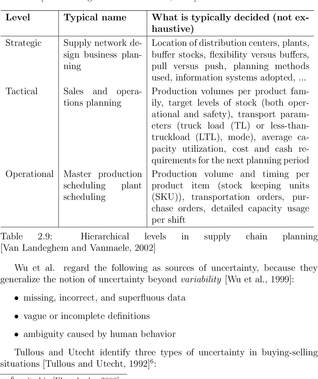 Table 2.9: Hierarchical levels in supply chain planning [Van Landeghem and Vanmaele, 2002]