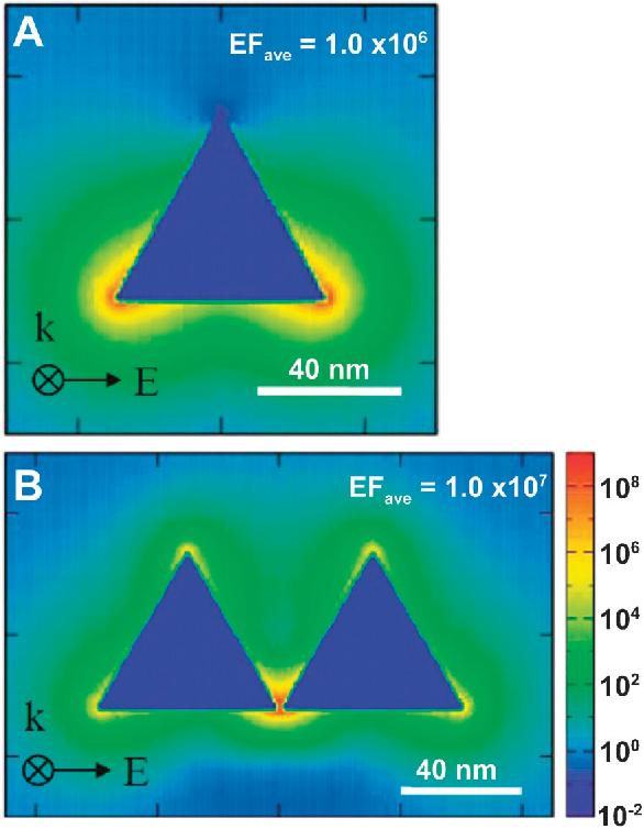 prism nanometer volume 2