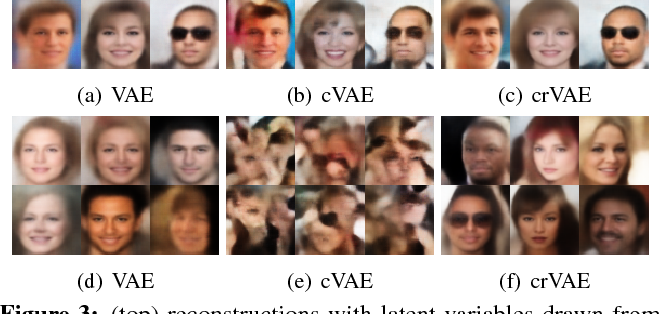 Figure 4 for Channel-Recurrent Autoencoding for Image Modeling