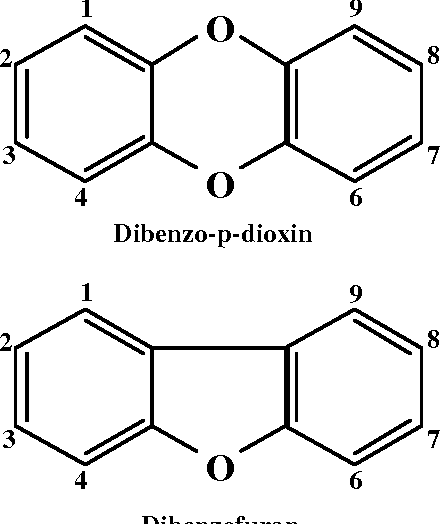Figure 1. Structures of the Dibenzo-p-dioxins and Dibenzofurans