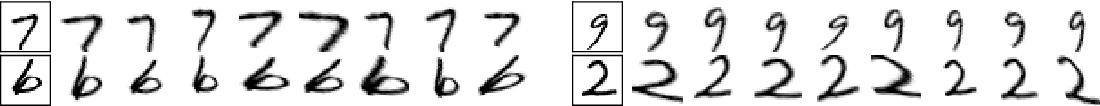 Figure 1 for Learning Invariances using the Marginal Likelihood