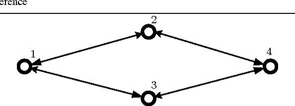 Figure 2 for Distributed Learning for Cooperative Inference