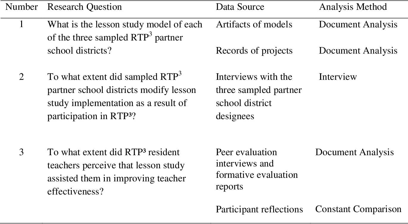 PDF] An Analysis of the Perceived Impact of Lesson Study on