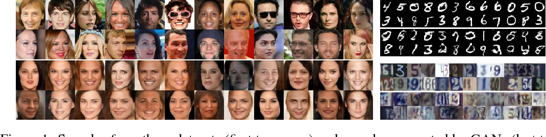Figure 1 for On GANs and GMMs