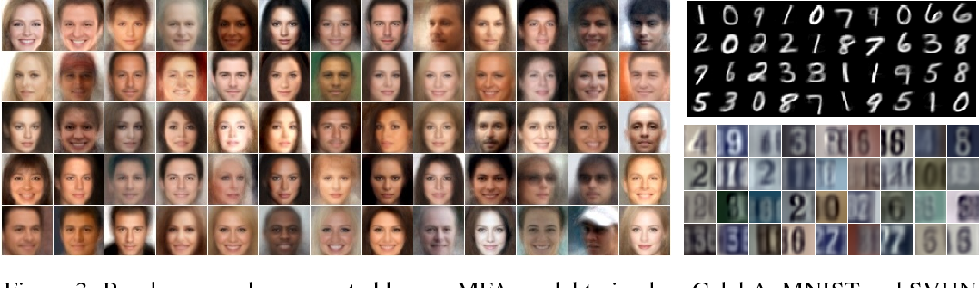 Figure 4 for On GANs and GMMs