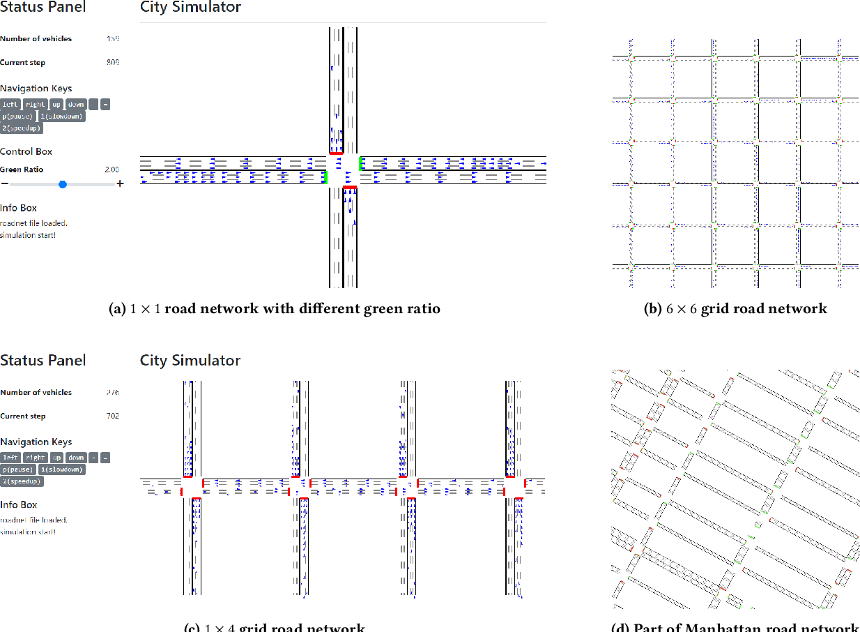 Figure 2 for CityFlow: A Multi-Agent Reinforcement Learning Environment for Large Scale City Traffic Scenario