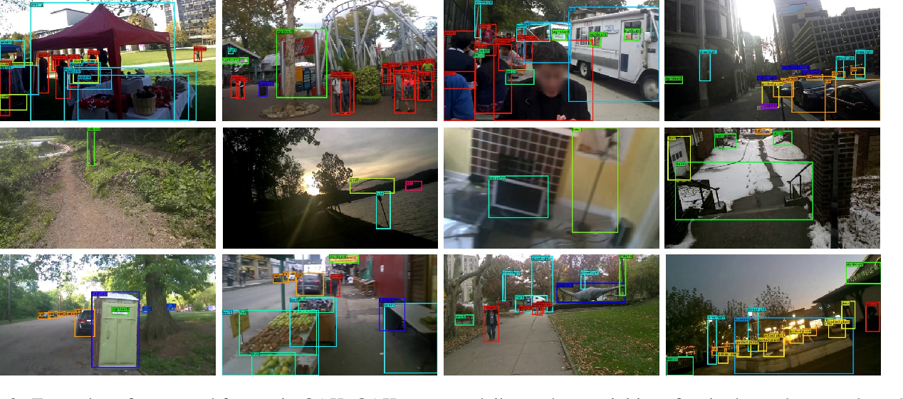 Figure 2 for Wanderlust: Online Continual Object Detection in the Real World