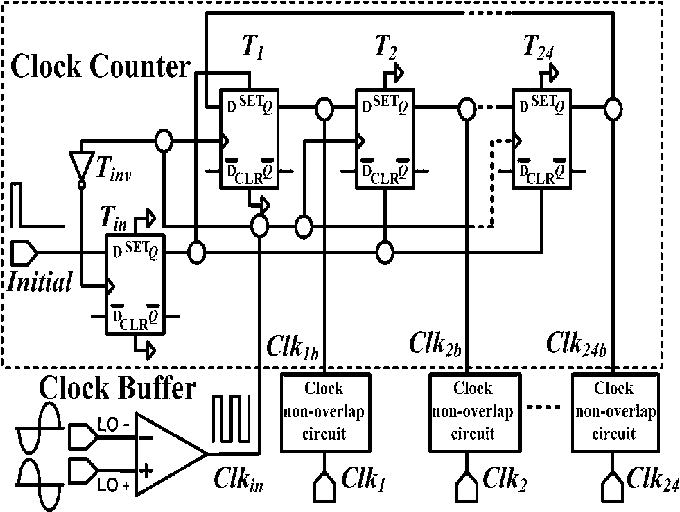 A Quadrature Charge-Domain Filter With Frequency Downconversion for