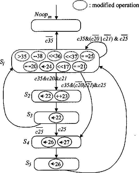 Dynamic Pipeline Design Of An Adaptive Binary Arithmetic Coder