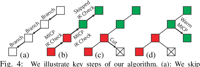Figure 4 for New Formulation of Mixed-Integer Conic Programming for Globally Optimal Grasp Planning