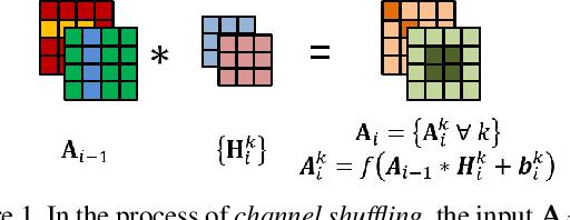 Figure 1 for Unit Impulse Response as an Explainer of Redundancy in a Deep Convolutional Neural Network