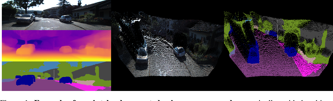 Figure 1 for Semantically-Guided Representation Learning for Self-Supervised Monocular Depth