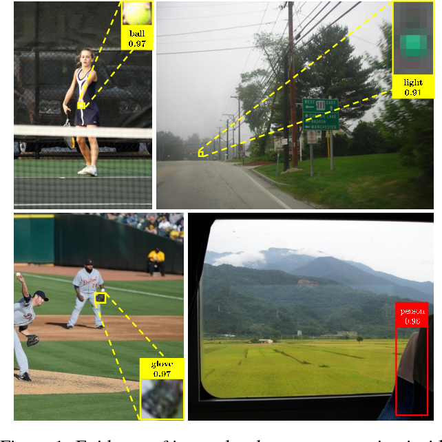 Figure 1 for Spatial Memory for Context Reasoning in Object Detection