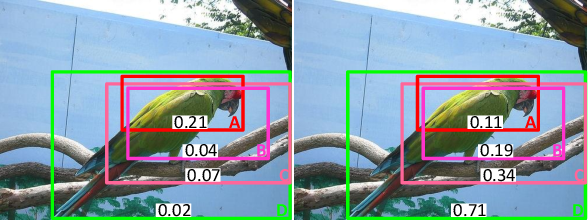 Figure 3 for Deep Learning for Weakly-Supervised Object Detection and Object Localization: A Survey