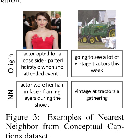 Figure 4 for Supervision Exists Everywhere: A Data Efficient Contrastive Language-Image Pre-training Paradigm