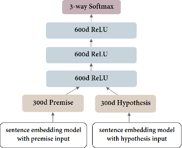 Figure 1 for A Question-Entailment Approach to Question Answering