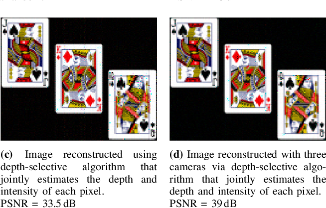 Figure 4 for Toward Depth Estimation Using Mask-Based Lensless Cameras