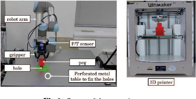 Figure 3 for Experimental Force-Torque Dataset for Robot Learning of Multi-Shape Insertion