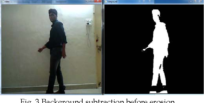 Figure 3 from REAL TIME ABANDONED BAG DETECTION USING OPENCV