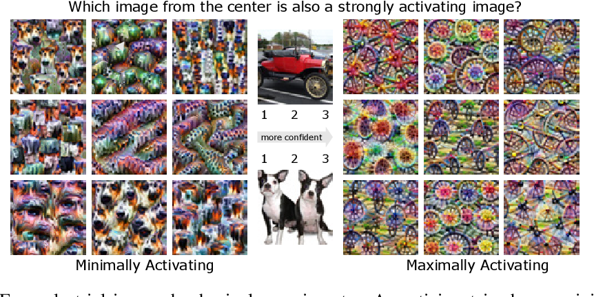Figure 3 for Exemplary Natural Images Explain CNN Activations Better than Feature Visualizations