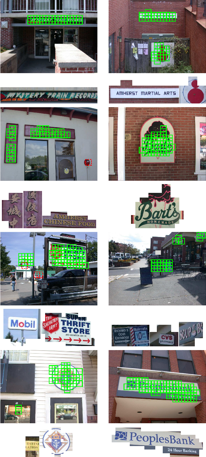 Figure 2. Example detection results: green (solid) boxes indicate detected sign patches, and red (dashed) boxes are false positives.