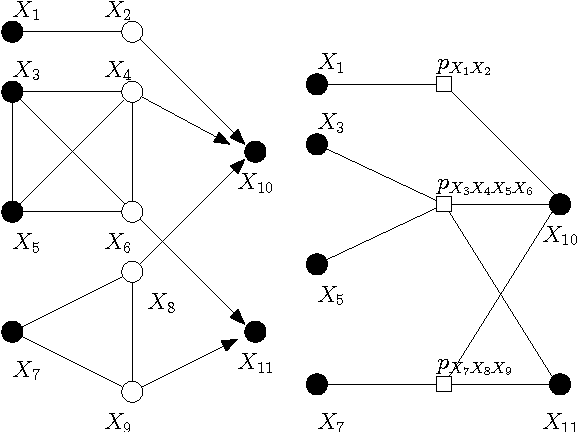 Figure 2 for Convolutional Factor Graphs as Probabilistic Models