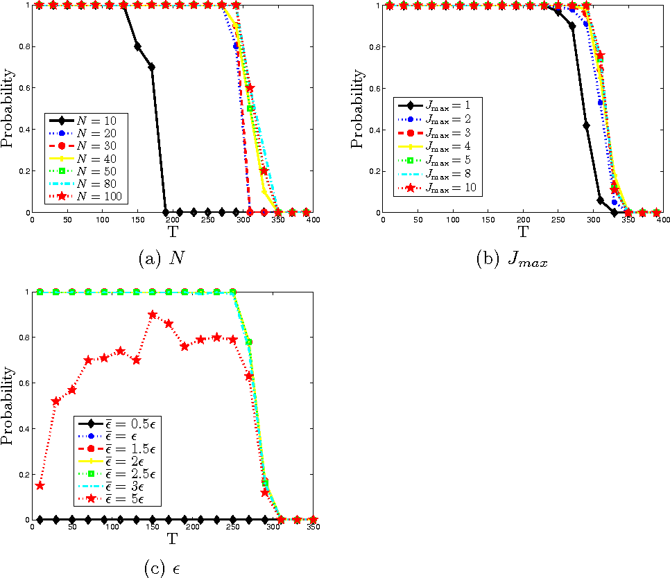 Figure 1 for A Primal Dual Active Set with Continuation Algorithm for the \ell^0-Regularized Optimization Problem