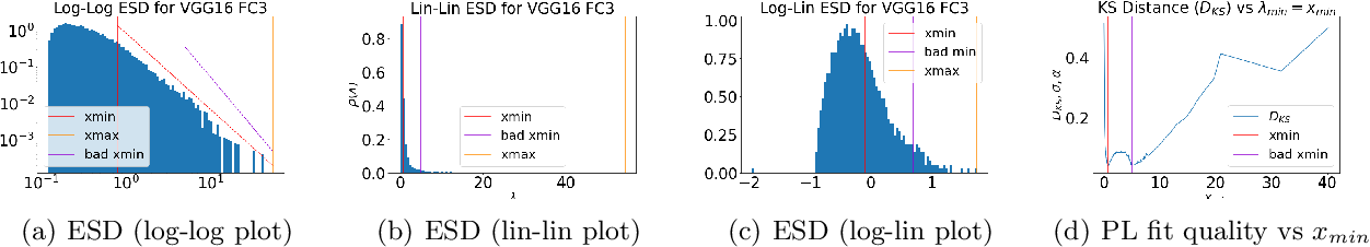 Figure 2 for Post-mortem on a deep learning contest: a Simpson's paradox and the complementary roles of scale metrics versus shape metrics