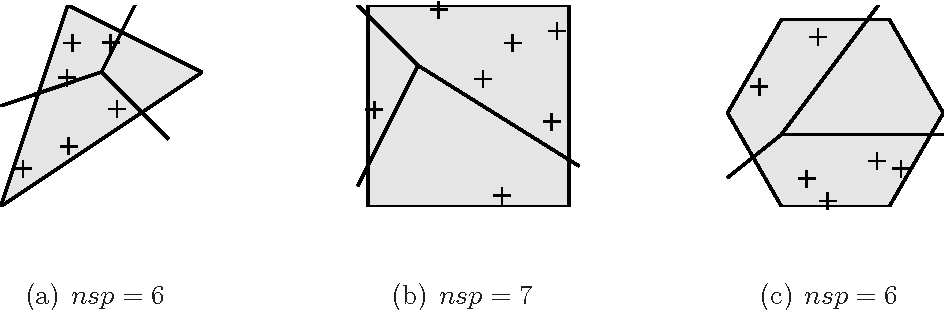 Generalized Gaussian Quadrature Rules for Discontinuities and Crack