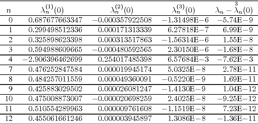 PDF] Eigenvalue Problem for the Second Order Differential